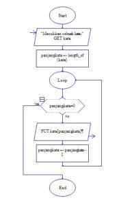 kata_interatif